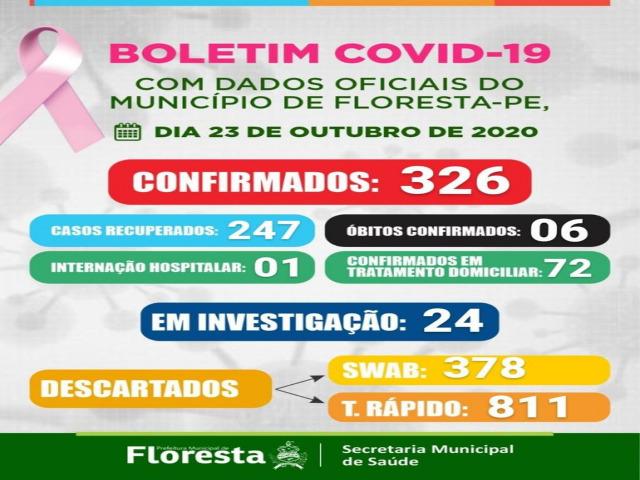 Boletim COVID- 19: confira os dados atualizados de Floresta-PE