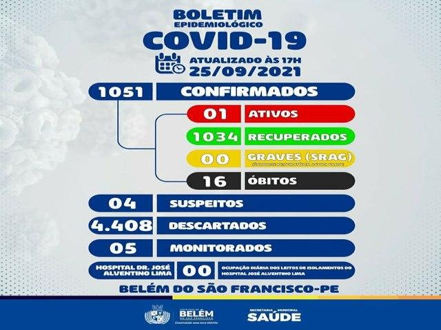 Boletim Epidemiológico - 25-09-2021:em Belém do São Francisco-PE